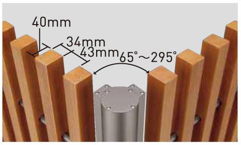 カーサスクリーン34基本コーナー組み合わせ角度