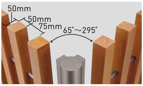 カーサスクリーン50基本コーナー組み合わせ角度