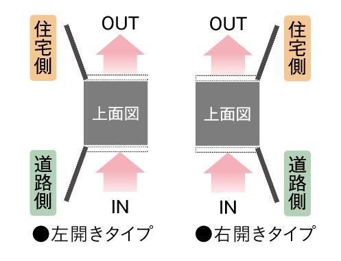 コルディア80前入れ後出し仕様 扉開閉 (3)