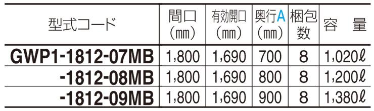 ゴミストッカーWP1型 仕様表