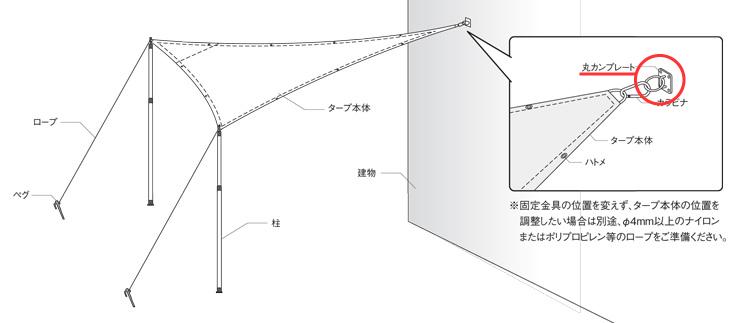 テンデ専用オプションテンデ丸カンプレートPR-6 使用イメージ (2)