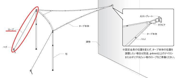 テンデ オプション ロープ