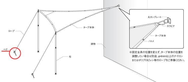 テンデ タフネスベースペグ 20cm 使用イメージ (2)