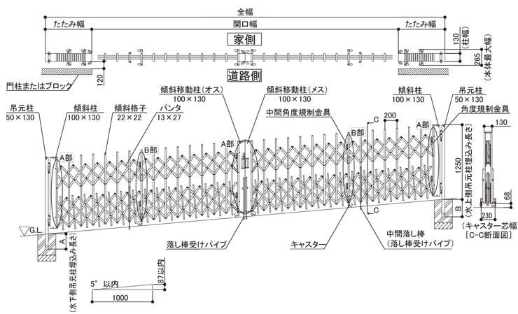 ニューハピネスHG 傾斜・ペットガードタイプ 両開き サイズ