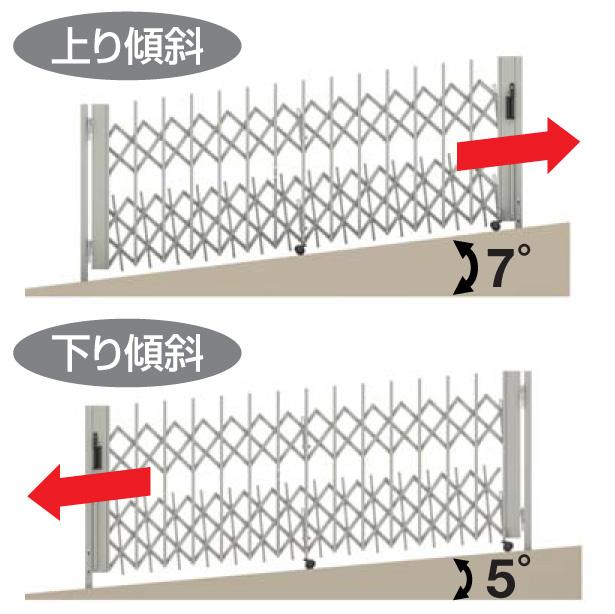 ニューハピネスHG 傾斜・ペットガードタイプ 傾斜対応