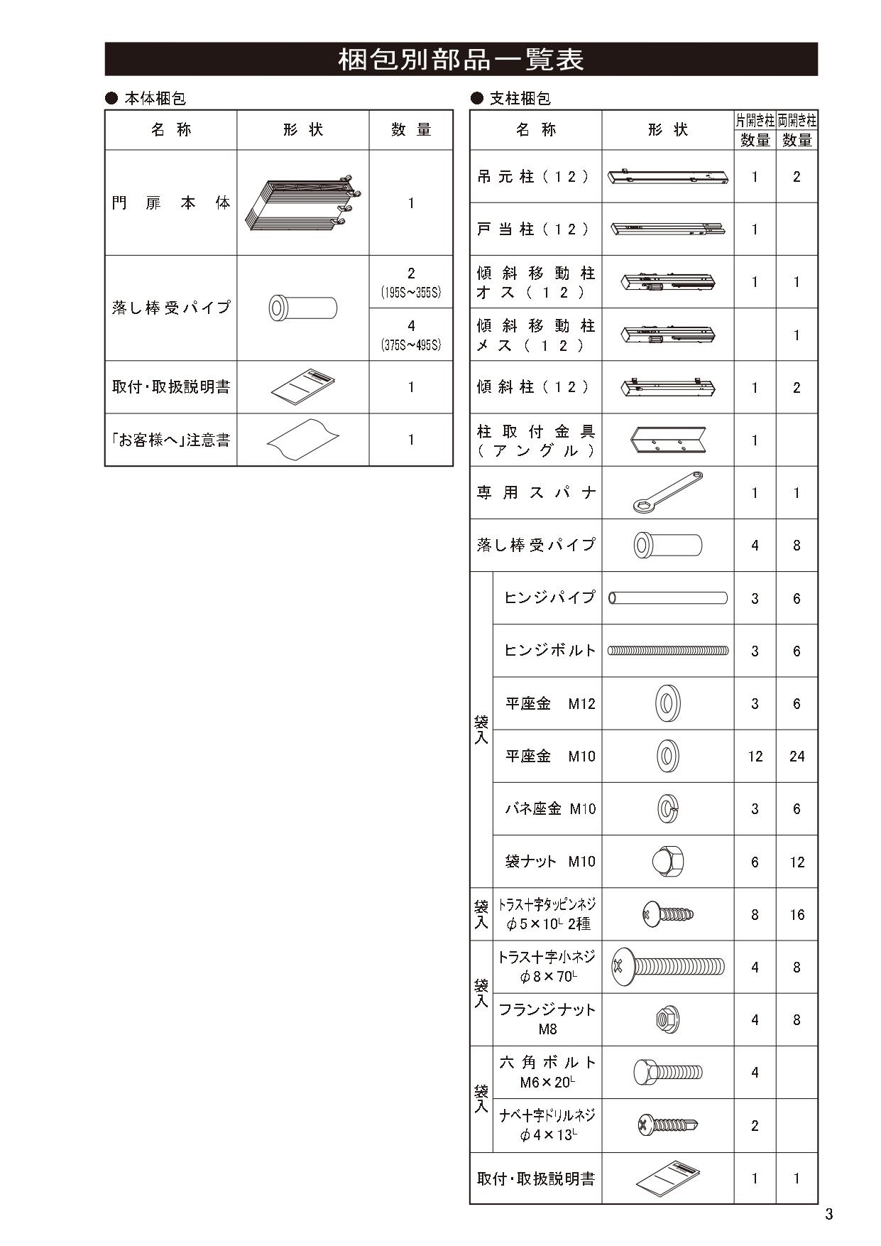 ニューハピネスHG 傾斜・ペットガードタイプ 施工説明書_page-0003