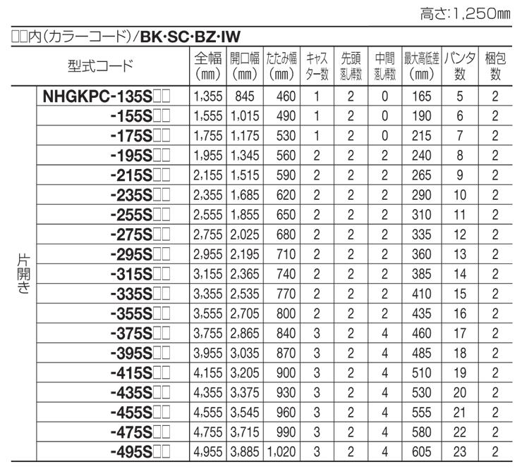 ニューハピネスHG 傾斜・ペットガードタイプ 規格表
