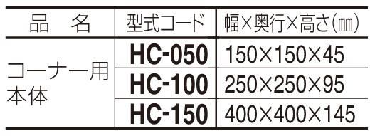 ハイ・ステップ・コーナー 型式コード