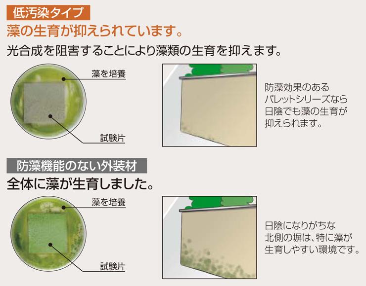 パレットCXローラー塗りタイプ 防藻効果