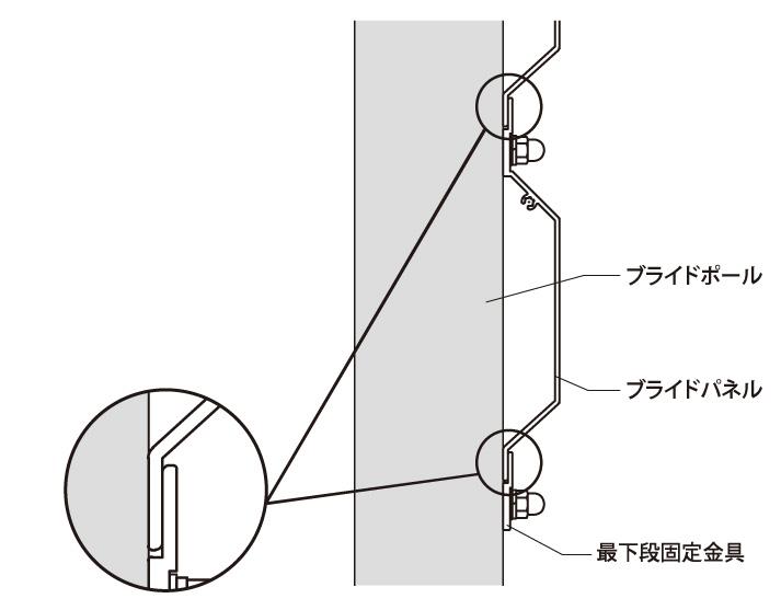 ブライド 仕様について (3)