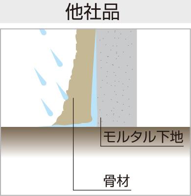 ペブル ウォール 特徴 (2)