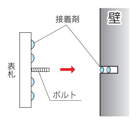 ボルト固定 Bタイプ-1