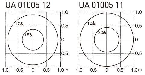ポージィポールライトLEDUA01005 床面照度