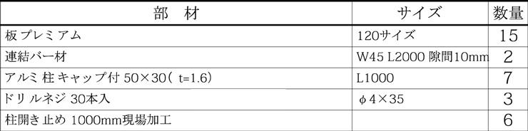 マイティウッドプレミアム 板5段貼 基本型+追加型×2 部材明細
