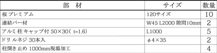 マイティウッドプレミアム 板5段貼 基本型+追加型 部材明細