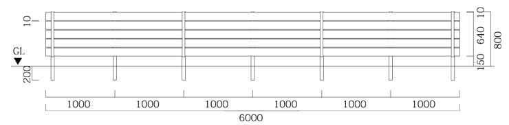マイティウッドベーシック 基本型+追加型×2 サイズ