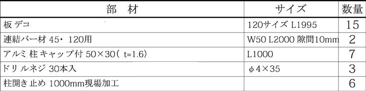 マイティウッド デコ 5段貼 基本型+追加型×2 部材明細