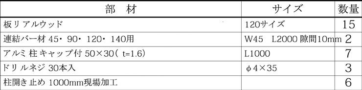 マイティウッド リアルウッド 板5段貼 T-8 基本型+追加型×2セット 部材リスト