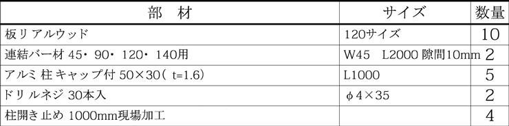 マイティウッド リアルウッド 板5段貼 T-8 基本型+追加型 部材リスト
