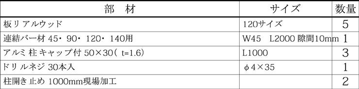 マイティウッド リアルウッド 板5段貼 T-8 基本型 部材リスト