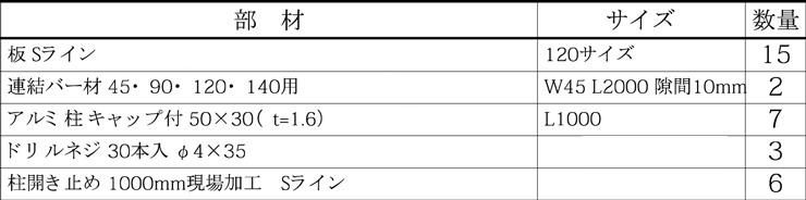マイディウッドSライン 5段貼 基本型+追加型×2セット 部材リスト