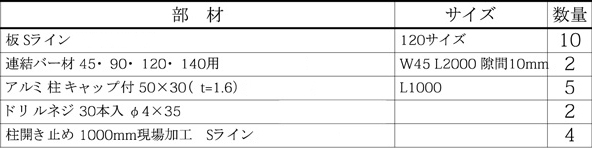 マイディウッドSライン 5段貼 基本型+追加型 部材セット