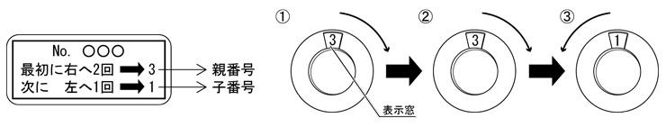 マイ門柱SI型ポリカタイプ 施錠方法