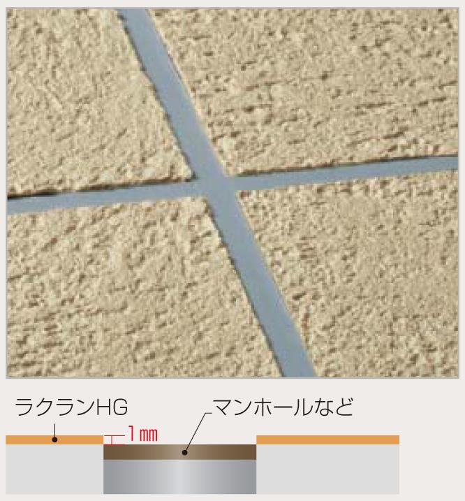ラクランHG 1mmの薄塗り
