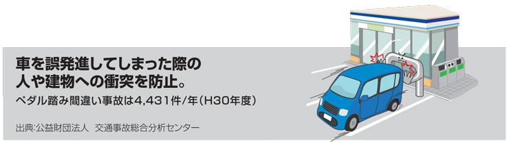 レコポールS EK7・EK10 追突防止