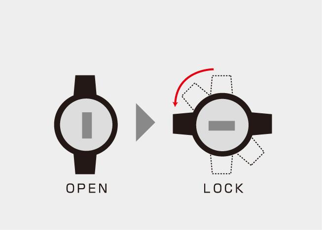ヴィンテージポスト ロック方法