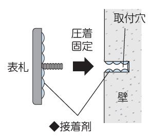 取付方法T13H (2)