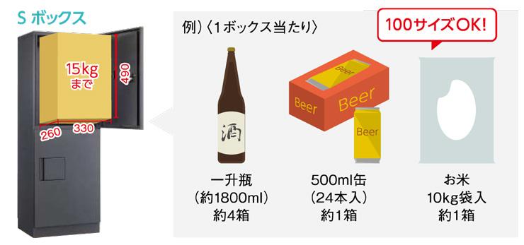 宅配ボックスTBX-G 受取可能サイズ