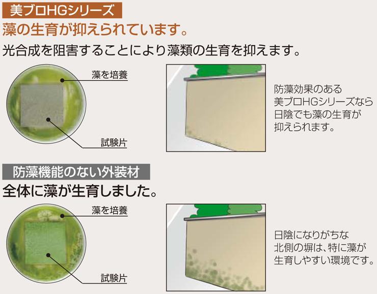 美ブロシルキーHG 防藻効果