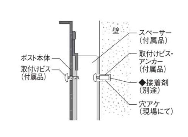 ユニソン 壁付けポスト 参考施工図