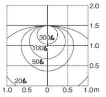 ポージィウォールライトUA 01002 鉛直面照度