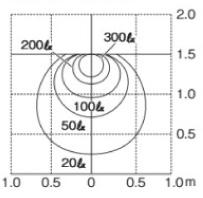 ポージィウォールライトUA0102 鉛直面照度