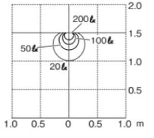 ポージィウォールライトUA01021 鉛直面照度