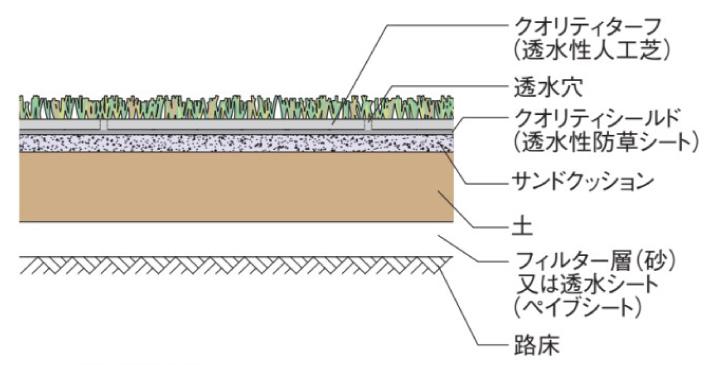 参考断面図土
