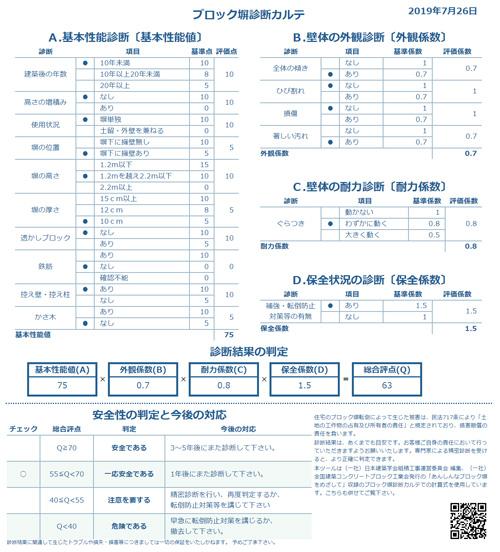 ブロック塀診断カルテ (1)