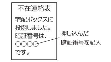 ボビカーゴ-投函3