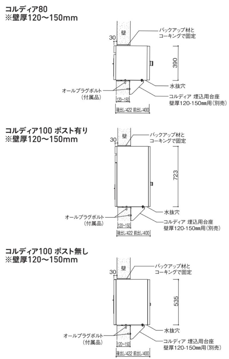コルディア埋込用台座120~150mm用 参考施工図