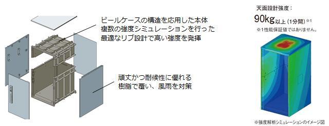 宅配ボックスコンボライト (1)