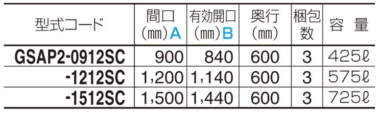 ゴミストッカーAP2型 規格表