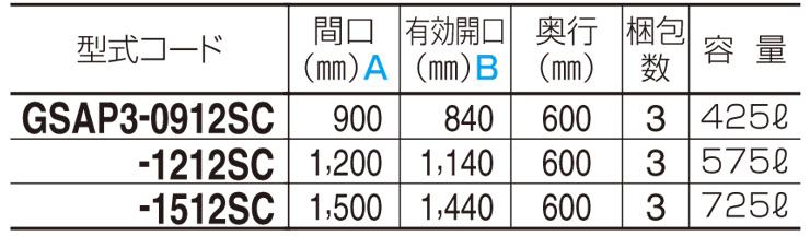 ゴミストッカーAP3型 規格表