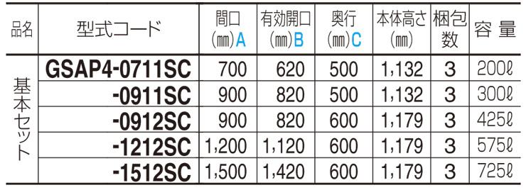 ゴミストッカーAP4型 価格表