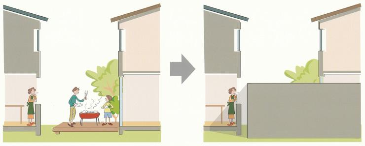 フェンスを設置する際に気を付けたいポイント (2)
