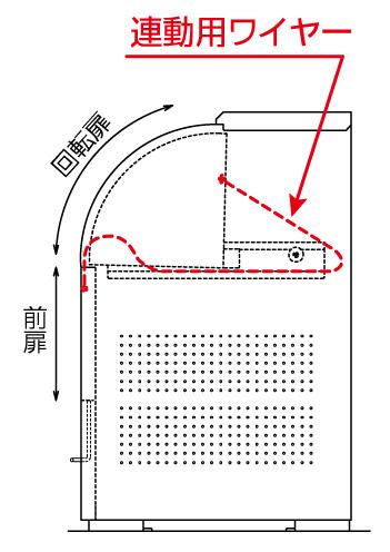 クリーンストッカーCKS-F_ワイヤー式連動仕様