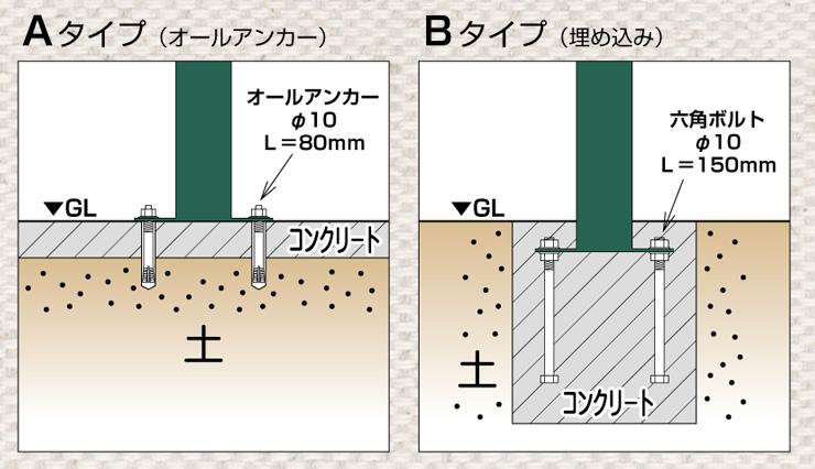 ドッグステッキ(ステンレス製)施工方法