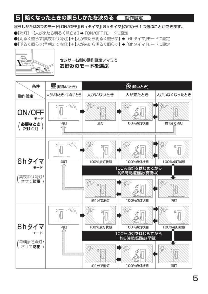 ポージィスポットライトUNDOL4670YS、YB_取扱説明書-11