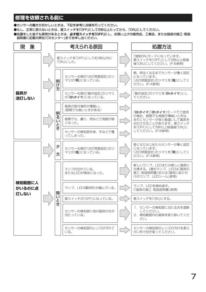 ポージィスポットライトUNDOL4670YS、YB_取扱説明書-13